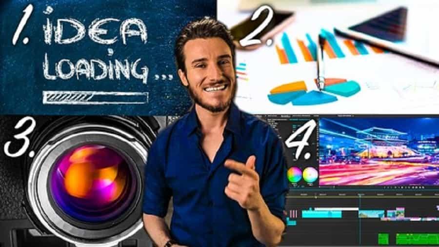 Complete Filmmaker Guide: Become an Incredible Video Creator – Udemy Bestseller